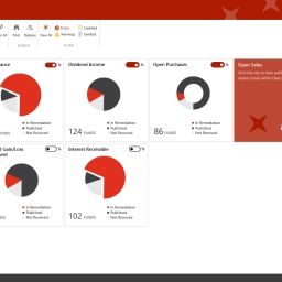 PWC Halo Dashboard
